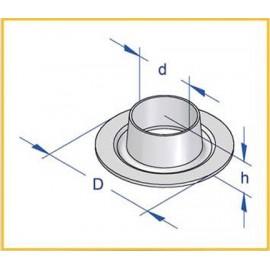 Oczka do banerów 10mm aluminiowe